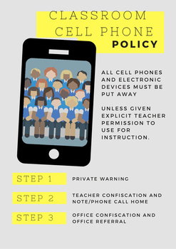 Classroom Cell Phone Policy