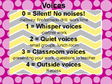 Classroom Chart of Appropriate Voice Levels