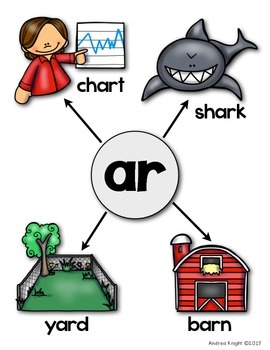 Classroom Charts for R-Controlled Vowels (Set of 5)