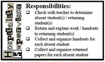 Classroom Classifieds - Classroom Jobs handout, job application, and posters