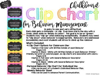 Classroom Clip Chart for Behavior Management {Chalkboard + Bright Polka Dots}