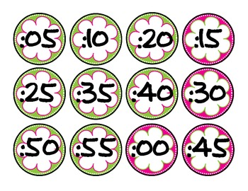 Classroom Clock Numbers - Count by 5s