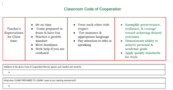 Classroom Code of Cooperation (rules)