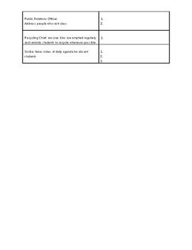 Classroom Community Contract - Enforce Employability Skills