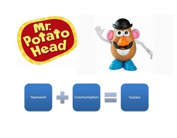 Classroom Community - Teamwork/Comm. Blindfolded Potato Head (Word Version)
