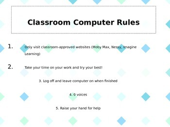 Classroom Computer Rules Poster