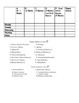 Classroom Conduct Sheets