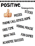 Classroom Consequences: Positive and Negative (Editable)