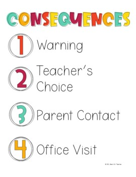 Classroom Consequences Poster - A System for Consistent Consequences