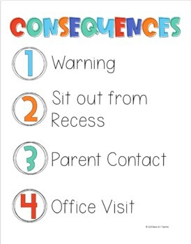 Classroom Consequences Poster