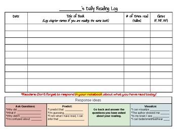 Classroom Daily Reading Log