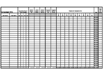 Classroom Data Assessment Spreadsheet for All Subjects