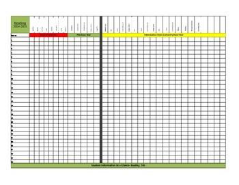 Classroom Data at a Glance