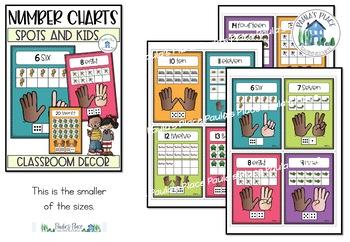 Classroom Decor - 0-20 Posters - Spots and Melonheadz