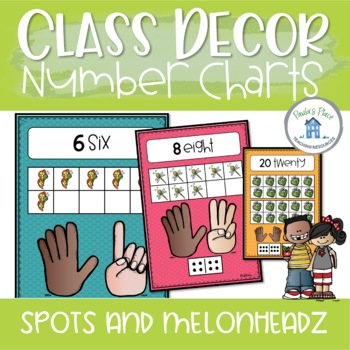 Classroom Decor - 0-20 Posters - Spots and Melonheadz