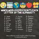 Classroom Decor: ABC (Alphabet) Banner - Emoji Themed