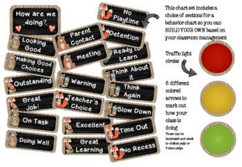 Classroom Decor - Behavior Chart - Tribal Animal Theme