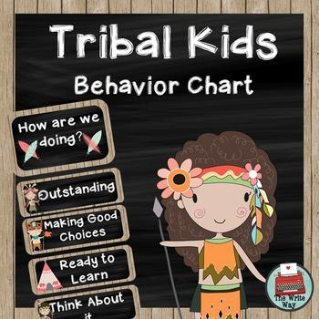 Classroom Decor - Behavior Chart - Tribal KIds Theme