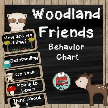 Classroom Decor - Behavior Chart - Woodland Friends Theme