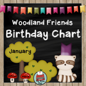 Classroom Decor - Birthday Chart - Woodland Friends Theme