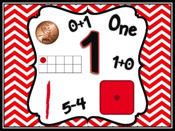 Classroom Decor: Chevron-tastic Number Sense Posters