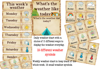 Classroom Decor - Great OUtdoors Theme - Weather Chart