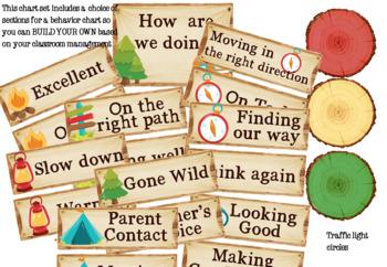Classroom Decor - Great Outdoors - Behaviour Chart