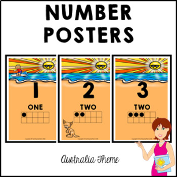 AUSTRALIA Classroom Decor Number Posters