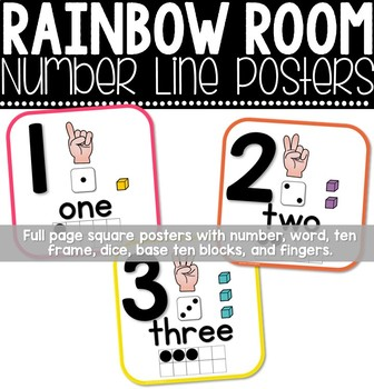 Classroom Decor - Rainbow Number Posters and Number Line