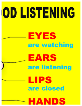 Classroom Decoration Rules for Good Listening Poster