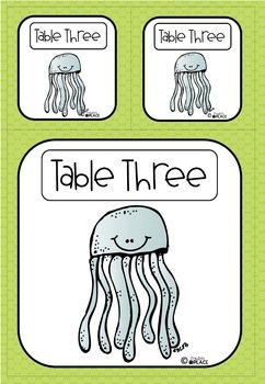 Table Numbers Classroom Decor