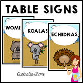 Classroom Decor Table Signs AUSTRALIA