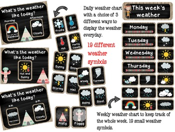 Classroom Decor - Weather Chart - Tribal Kids Theme