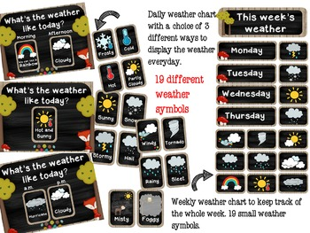 Classroom Decor - Weather Chart - Woodland Friends Theme