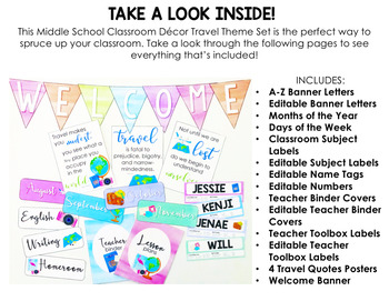 Classroom Decor for Middle School Travel Theme {EDITABLE}