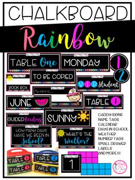 Classroom Decoration {CHALKBOARD RAINBOW] EDITABLE
