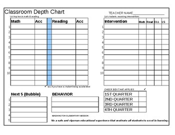 Classroom Depth Chart - Data Collection