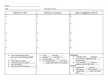 Classroom Discussion Graphic Organizer