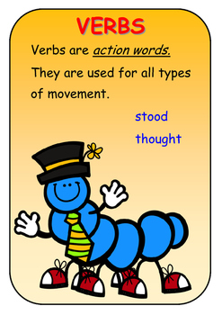 Classroom Display - Parts of Speech Posters
