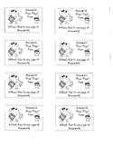Classroom Dojo Behavior Management Tools