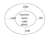 Classroom Dojo Goal Pie chart