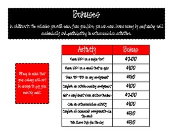 Classroom Economy Fines and Bonuses Posters
