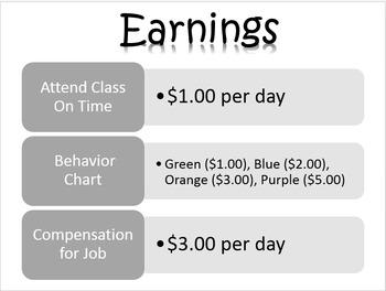{Editable} Classroom Economy Posters