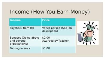 Classroom Economy PowerPoint
