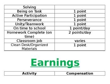 Classroom Economy Signs *EDITABLE*