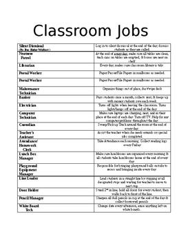 Classroom Economy System Student Jobs