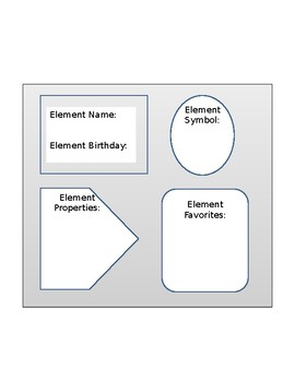 Classroom Elements-Getting To Know You Activity/Bulletin Board