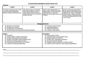 Classroom Environment Observation Tool-Danielson aligned
