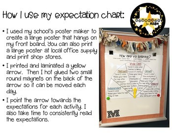 Classroom Expectation Poster