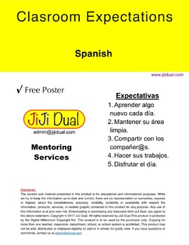 Classroom Expectation Poster / Spanish